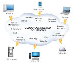 cloudconnectedsolutions
