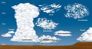 cloudlayers2