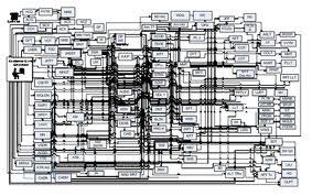 spaghetti architecture