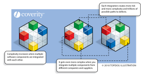 MultiSoftwareComponents