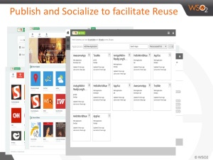 Publish and Socialize to Facilitate Reuse