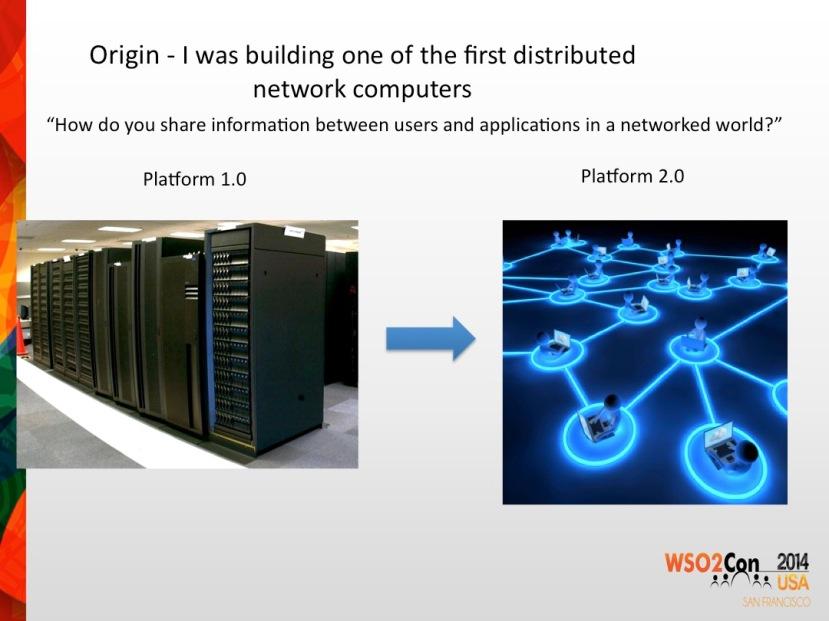 How do you share information