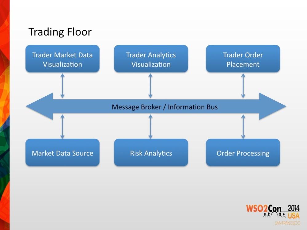 Trading Floor Info Bus
