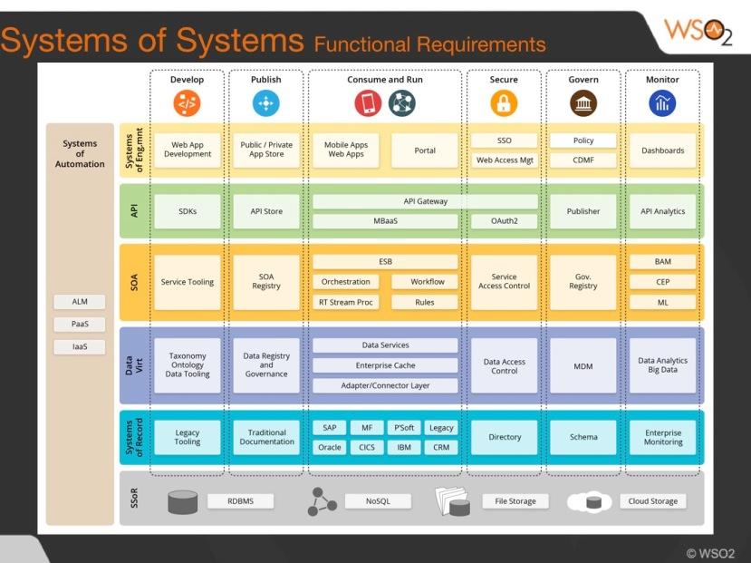 New Platform Slide