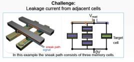 crossbar_sneak_path